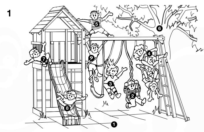 Figuur 1: Sicherheid by Spielturm